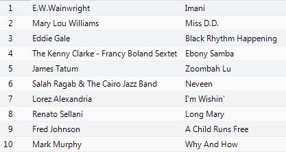 Vlada Jazz tracks